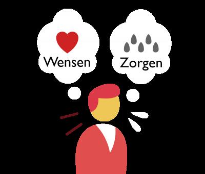 wensen1